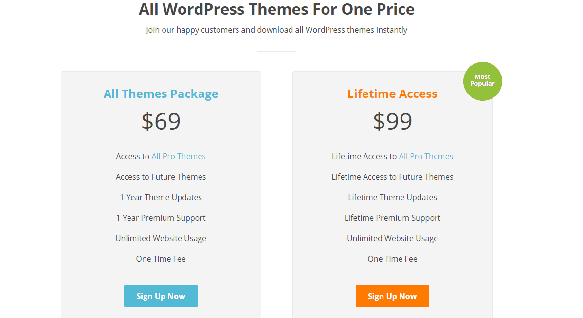 happythemes coupon