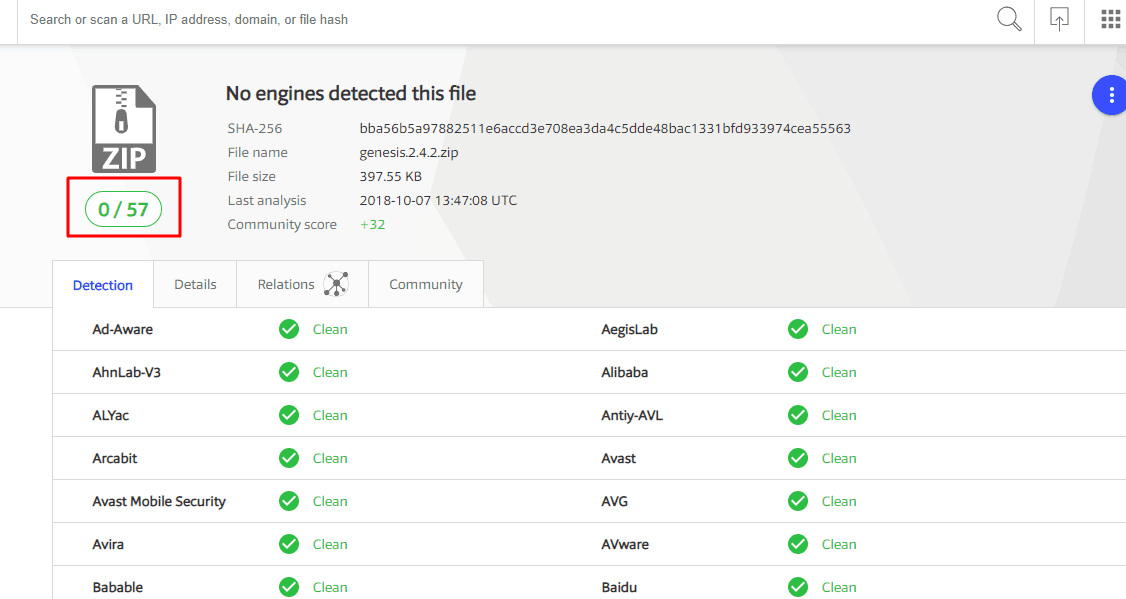 safe file of virustotal