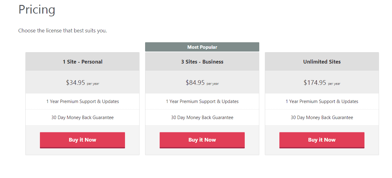 wp coupons plugin pricing