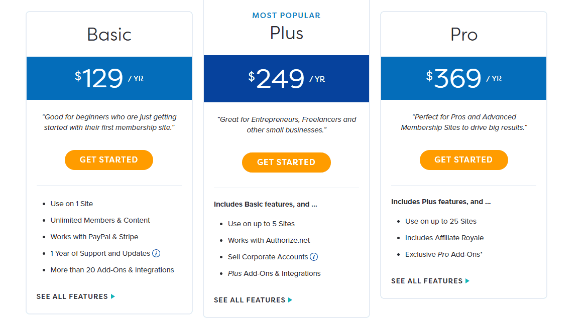 memberpress plugin pricing