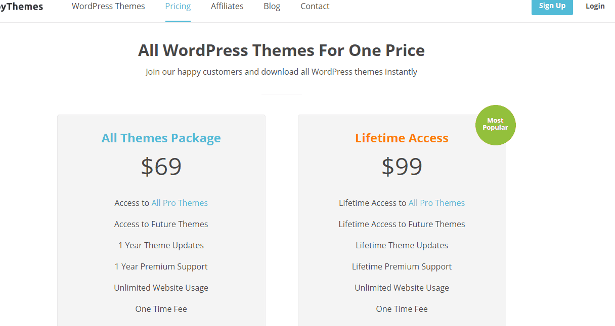 happythemes pricing