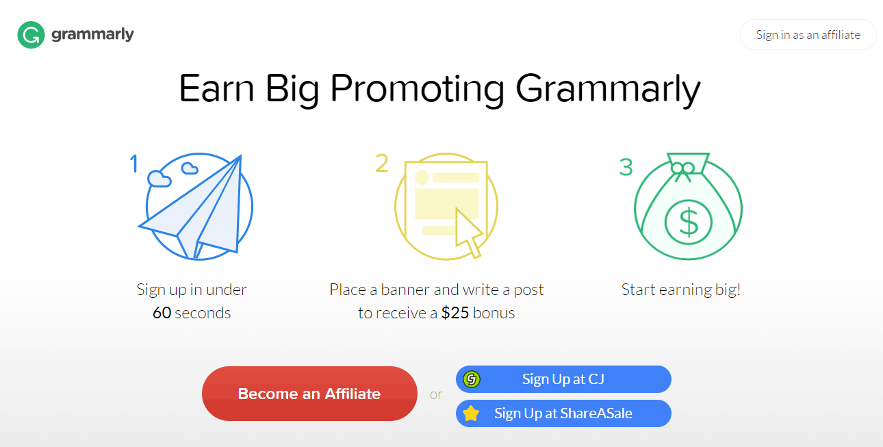 Grammarly Affiliate Program Review: Get $25 As Activation Bonus!