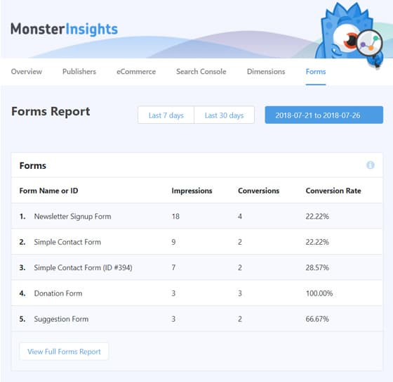 monsterinsights forms tracking
