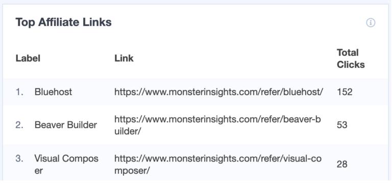 affiliate link report