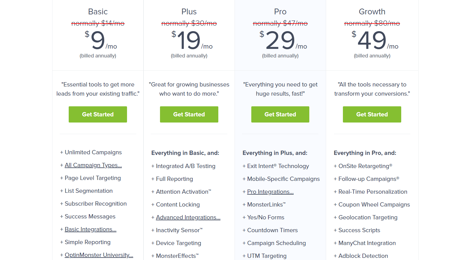 optinmonster pricing